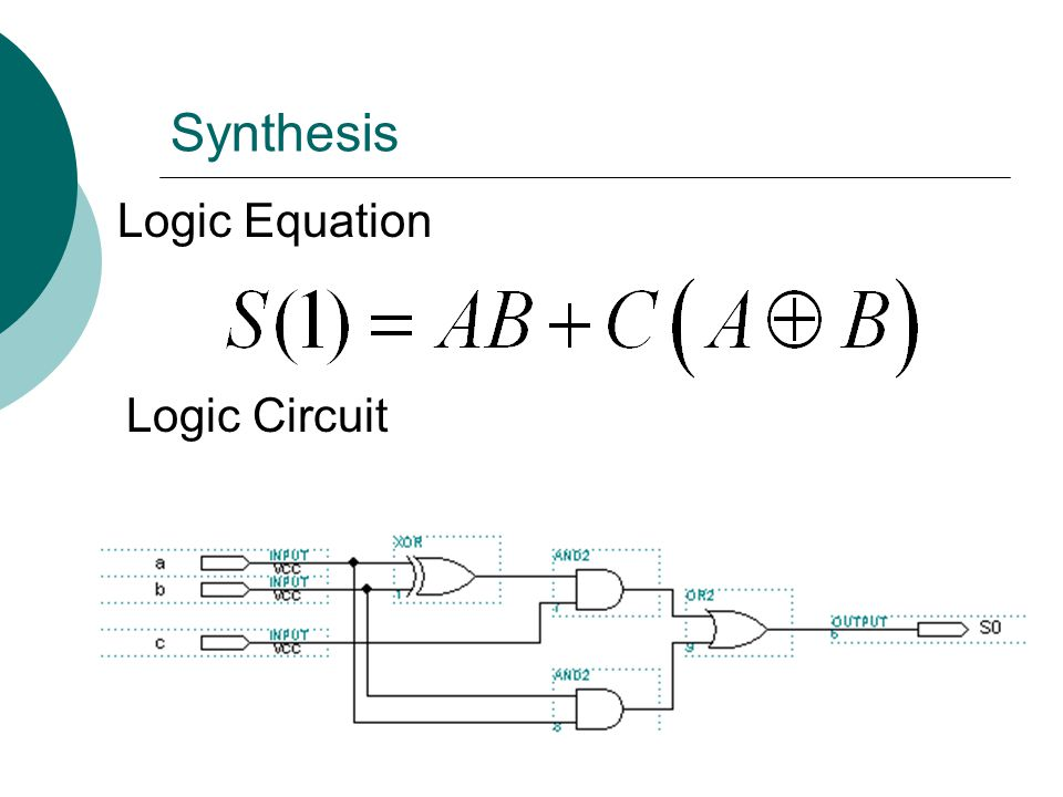 Synthesis Logic Equation Logic Circuit