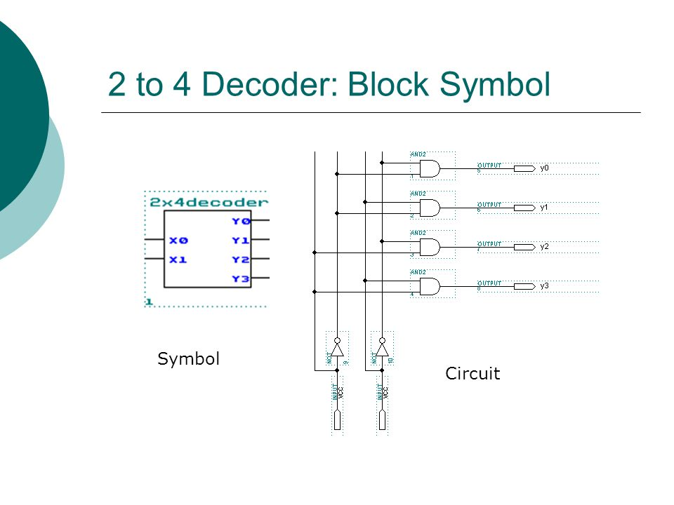 3 to 8 Decoder Example