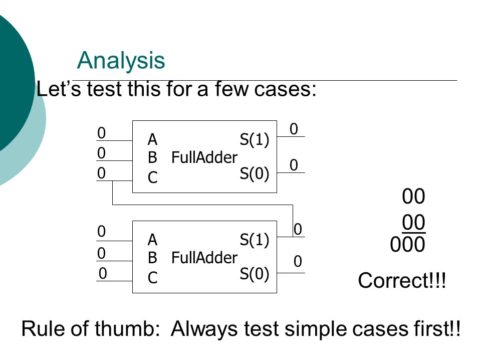 Analysis FullAdder C A B S(0) S(1) FullAdder C A B S(0) S(1) Let's test this for a few cases: 0 0 0 0 0 0 0 0 0 0 00 000 Correct!!! Rule of thumb: Alw