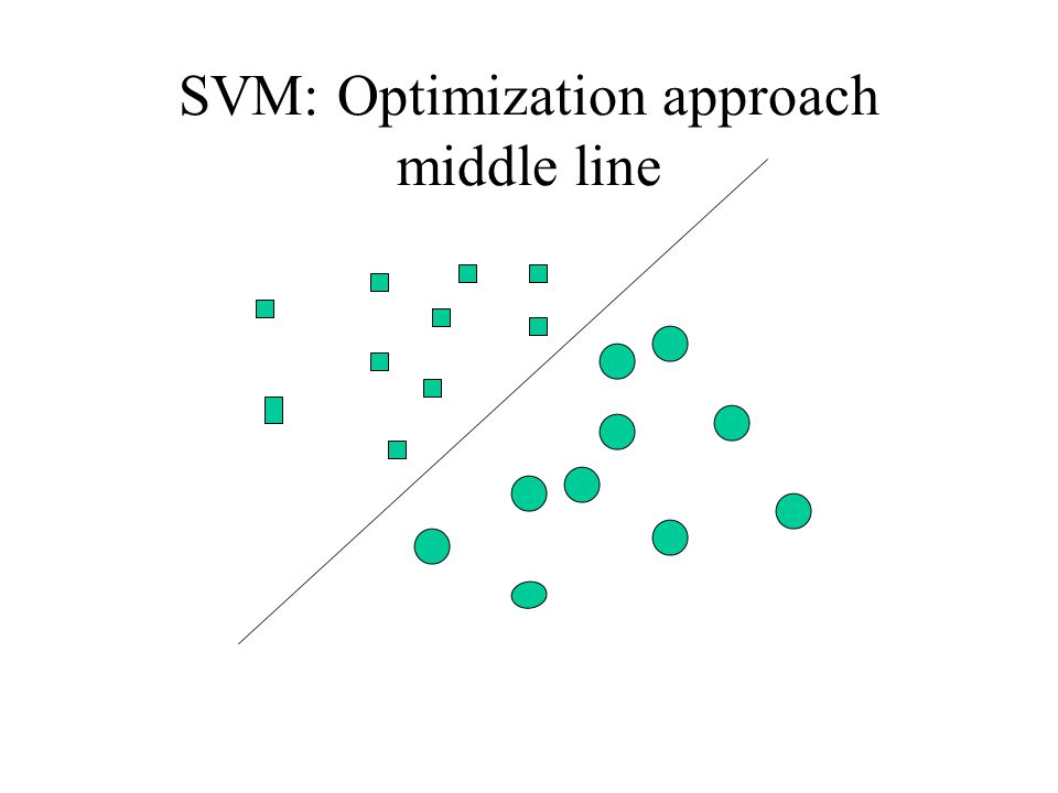 SVM: Optimization approach middle line
