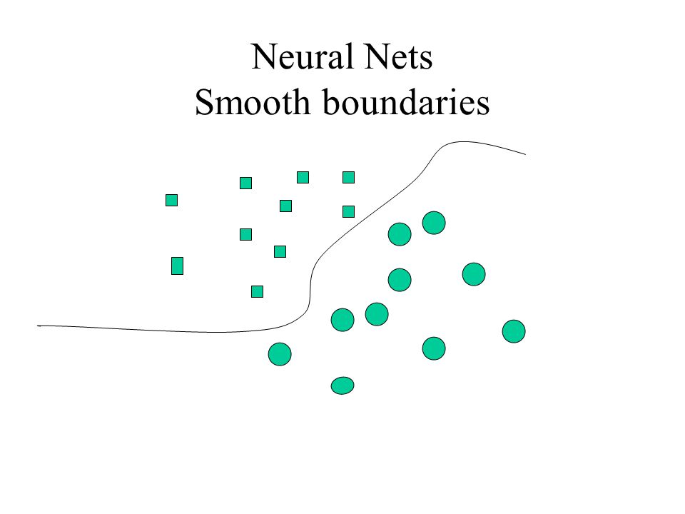 Neural Nets Smooth boundaries