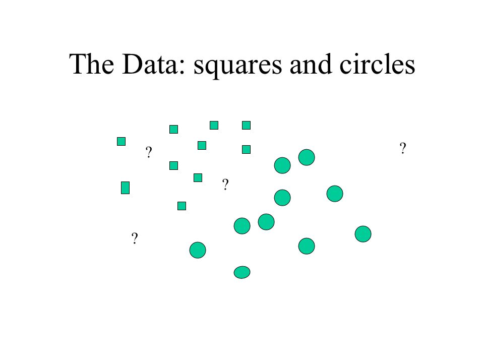 The Data: squares and circles ? ? ? ?