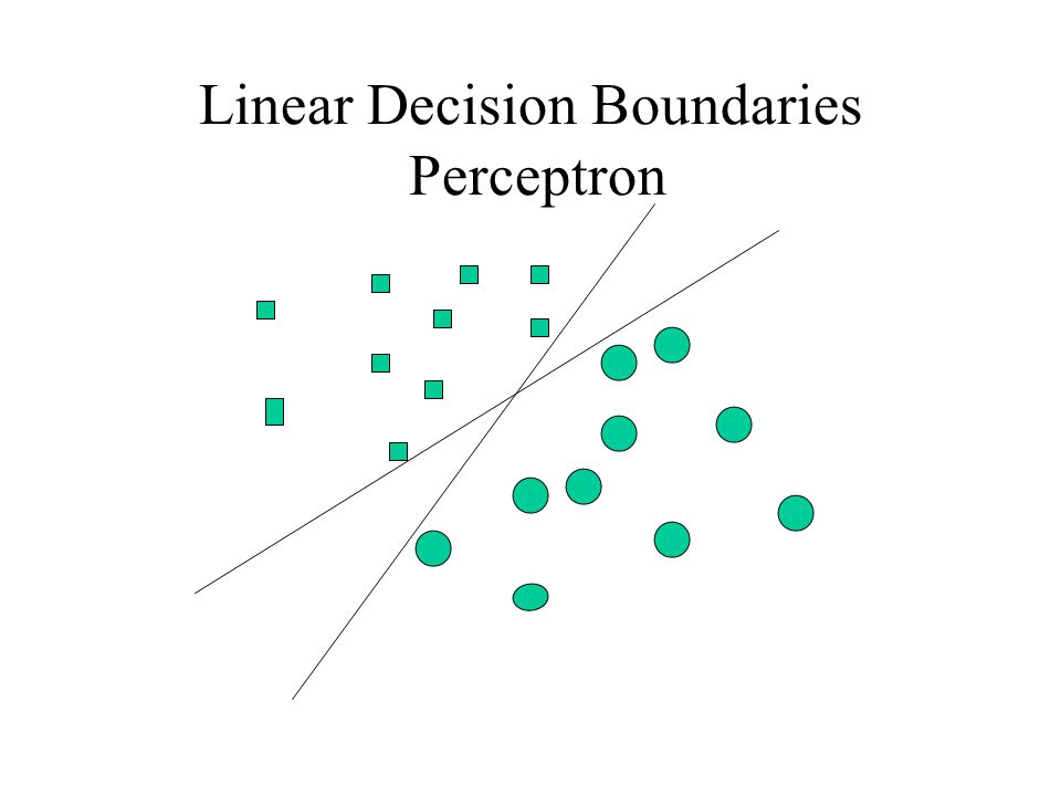 Linear Decision Boundaries Perceptron