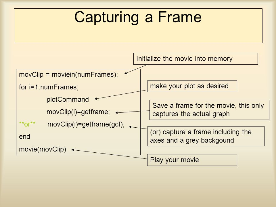 Capturing a Frame movClip = moviein(numFrames); for i=1:numFrames; plotCommand movClip(i)=getframe; **or** movClip(i)=getframe(gcf); end movie(movClip) Initialize the movie into memory make your plot as desired Save a frame for the movie, this only captures the actual graph (or) capture a frame including the axes and a grey backgound Play your movie