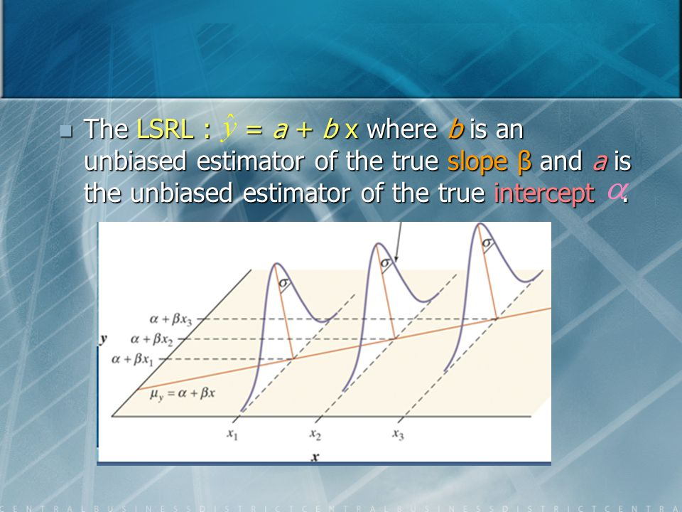 The LSRL : = a + b x where b is an unbiased estimator of the true slope β and a is the unbiased estimator of the true intercept. The LSRL : = a + b x