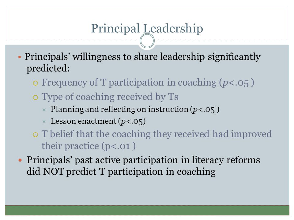 Principal Leadership Principals' willingness to share leadership significantly predicted:  Frequency of T participation in coaching (p<.05 )  Type of coaching received by Ts  Planning and reflecting on instruction (p<.05 )  Lesson enactment (p<.05)  T belief that the coaching they received had improved their practice (p<.01 ) Principals' past active participation in literacy reforms did NOT predict T participation in coaching