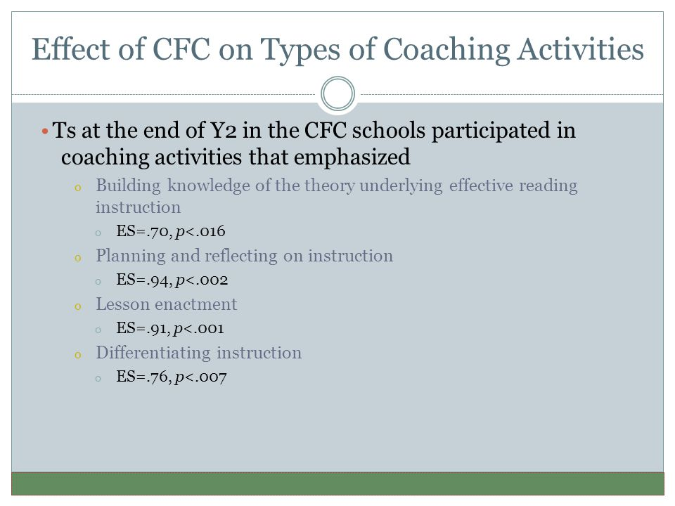 Effect of CFC on Types of Coaching Activities Ts at the end of Y2 in the CFC schools participated in coaching activities that emphasized o Building knowledge of the theory underlying effective reading instruction o ES=.70, p<.016 o Planning and reflecting on instruction o ES=.94, p<.002 o Lesson enactment o ES=.91, p<.001 o Differentiating instruction o ES=.76, p<.007