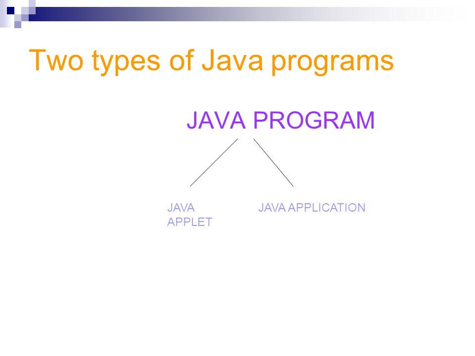 Two types of Java programs JAVA PROGRAM JAVA APPLET JAVA APPLICATION