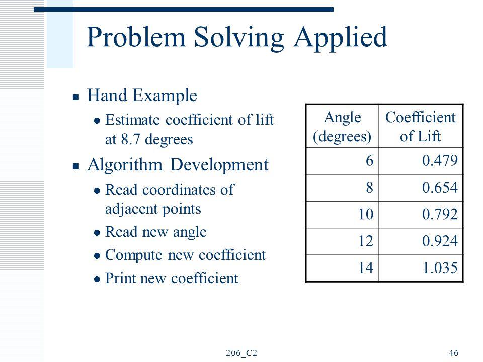 206_C246 Problem Solving Applied Hand Example Estimate coefficient of lift at 8.7 degrees Algorithm Development Read coordinates of adjacent points Re