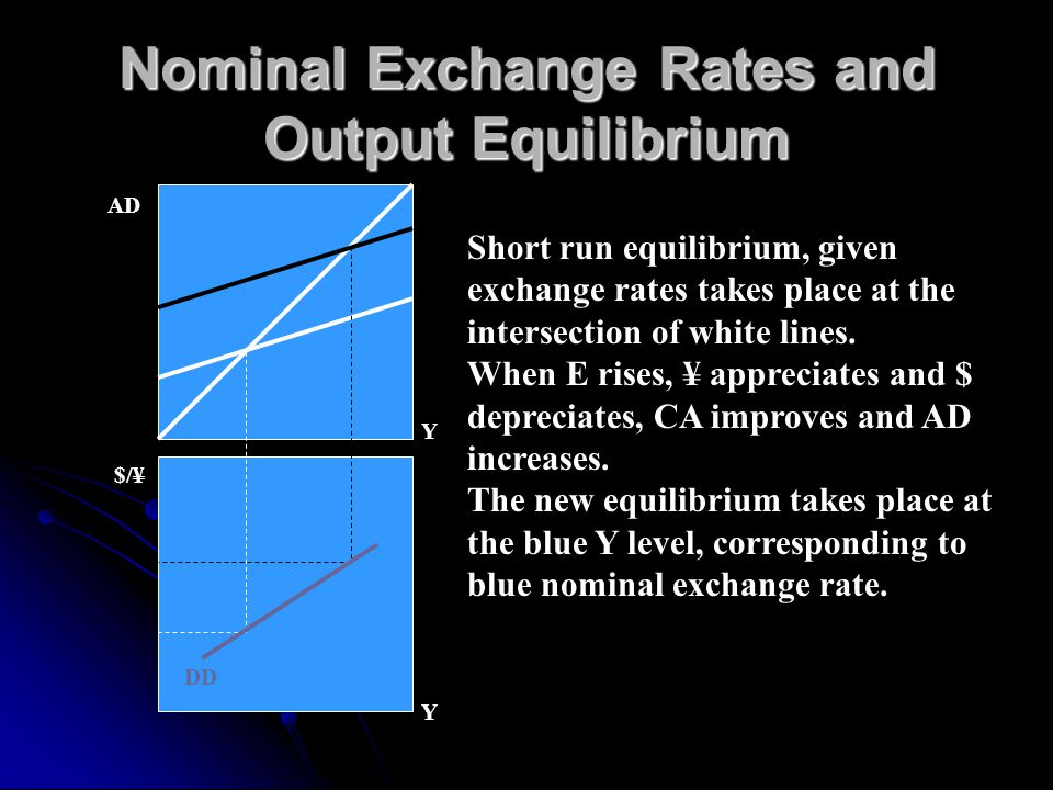 Nominal Exchange Rates and Output Equilibrium In the short run both Japanese and US price levels will remain constant.