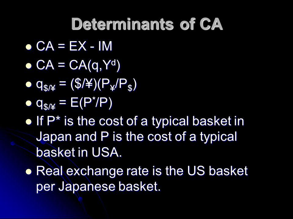 M s Decrease or P Increase M/P R R R $/¥ E1 E2 R Y1 AA Money supply decrease or P increase raises R.