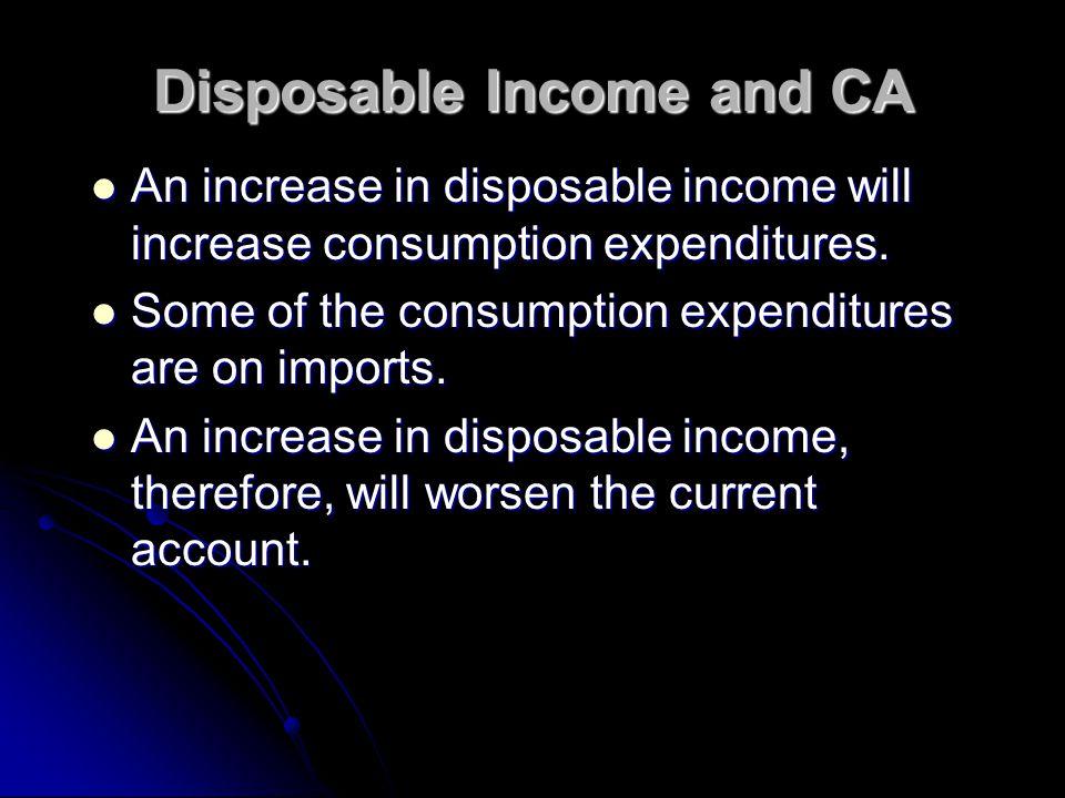 Temporary G Increase or T Decrease $/¥ AD Y Y DD AA A one time increase in G raises Y.