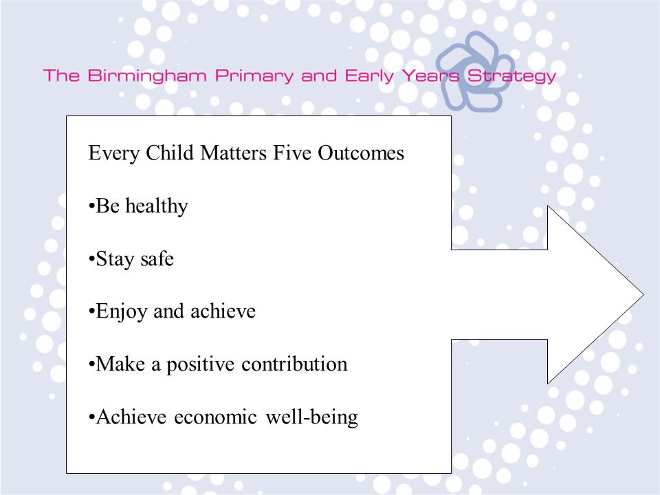 Every Child Matters Five Outcomes Be healthy Stay safe Enjoy and achieve Make a positive contribution Achieve economic well-being