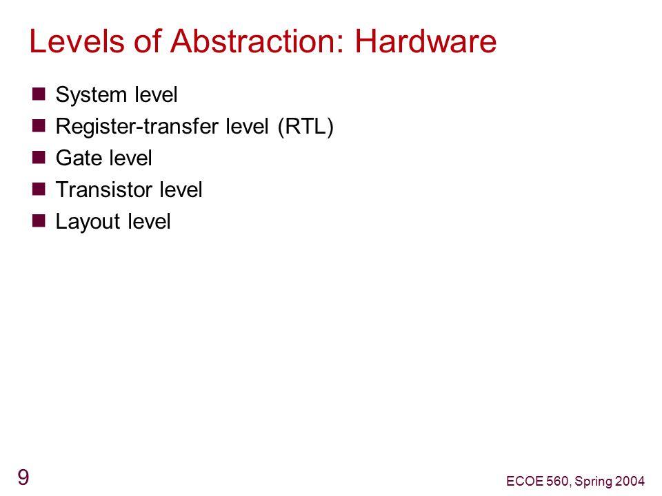 ECOE 560, Spring 2004 9 Levels of Abstraction: Hardware System level Register-transfer level (RTL) Gate level Transistor level Layout level