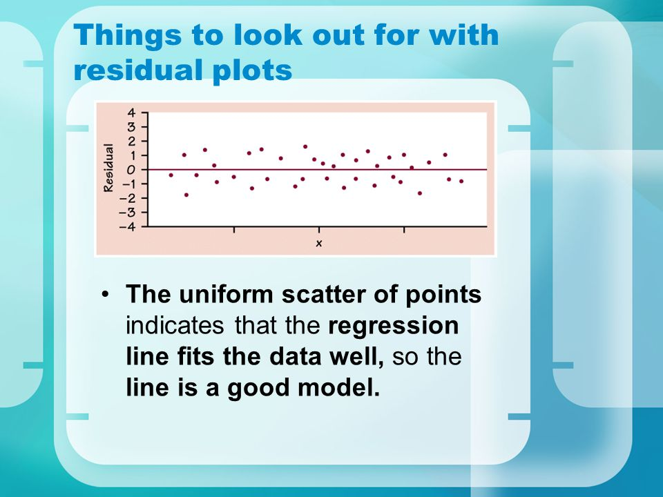 Things to look out for with residual plots The uniform scatter of points indicates that the regression line fits the data well, so the line is a good