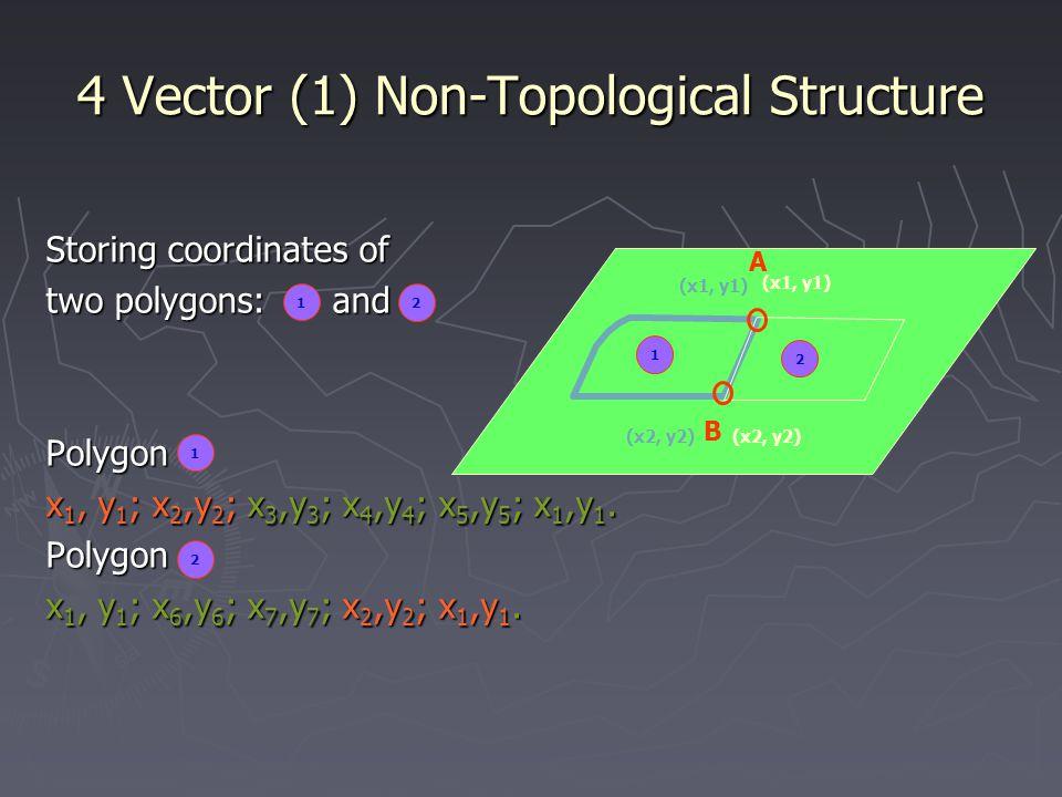 4 Vector (1) Non-Topological Structure Storing coordinates of two polygons: and Polygon x 1, y 1 ; x 2,y 2 ; x 3,y 3 ; x 4,y 4 ; x 5,y 5 ; x 1,y 1. Po