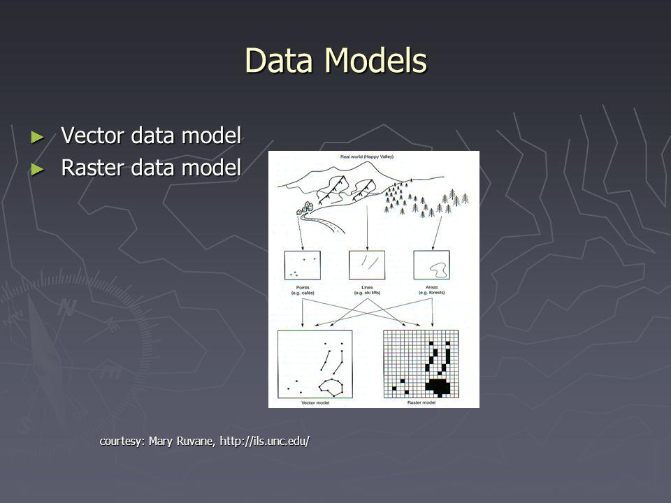 Data Models ► Vector data model ► Raster data model courtesy: Mary Ruvane, http://ils.unc.edu/ courtesy: Mary Ruvane, http://ils.unc.edu/