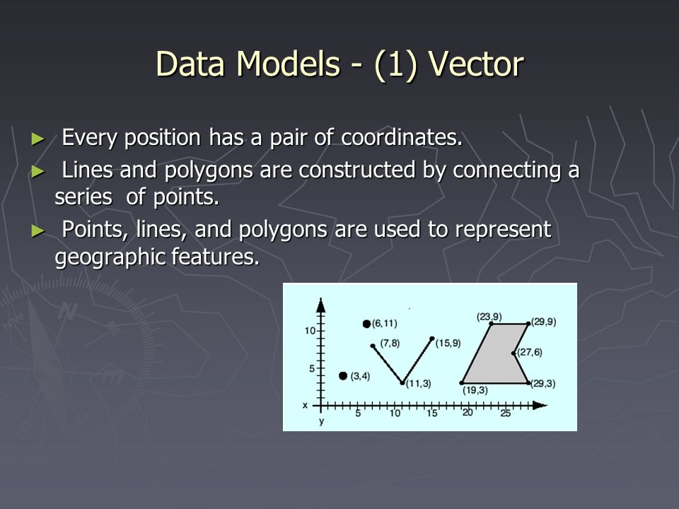 Data Models - (1) Vector ► Every position has a pair of coordinates. ► Lines and polygons are constructed by connecting a series of points. ► Points,
