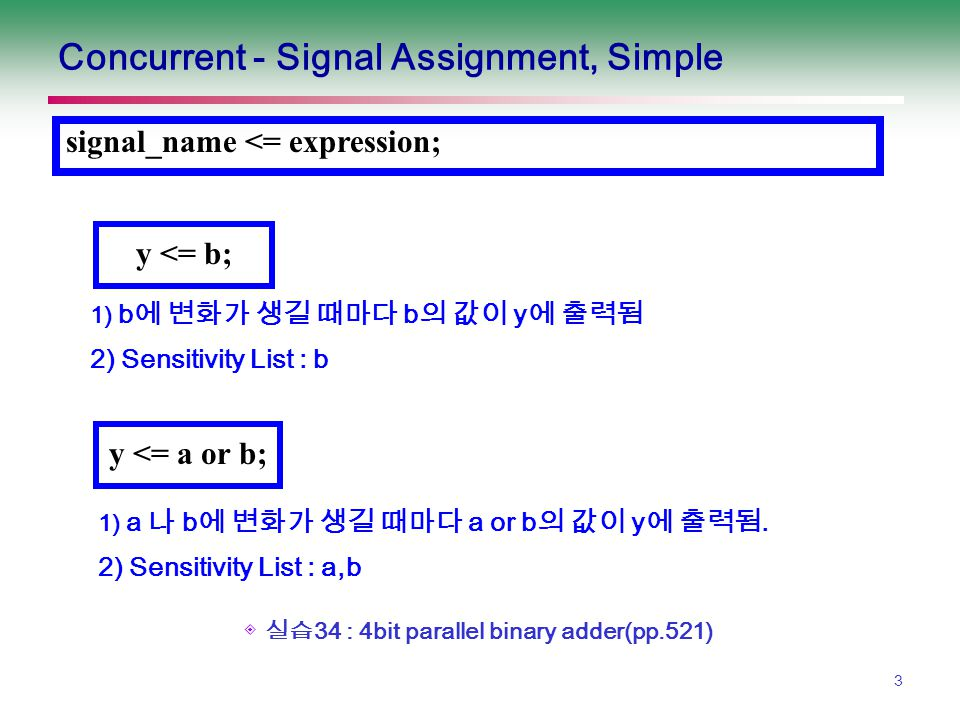 3 Concurrent - Signal Assignment, Simple signal_name <= expression; 1) b 에 변화가 생길 때마다 b 의 값이 y 에 출력됨 2) Sensitivity List : b y <= b; y <= a or b; 1) a