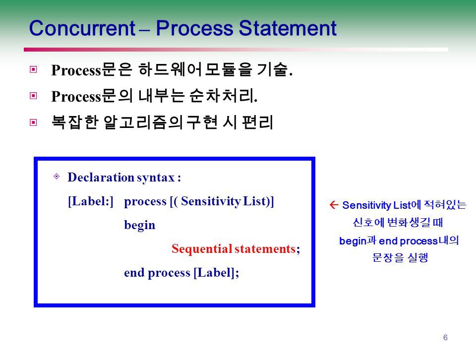 6 Concurrent – Process Statement ▣ Process 문은 하드웨어 모듈을 기술. ▣ Process 문의 내부는 순차처리. ▣ 복잡한 알고리즘의 구현 시 편리 ◈ Declaration syntax : [Label:]process [( Sensit