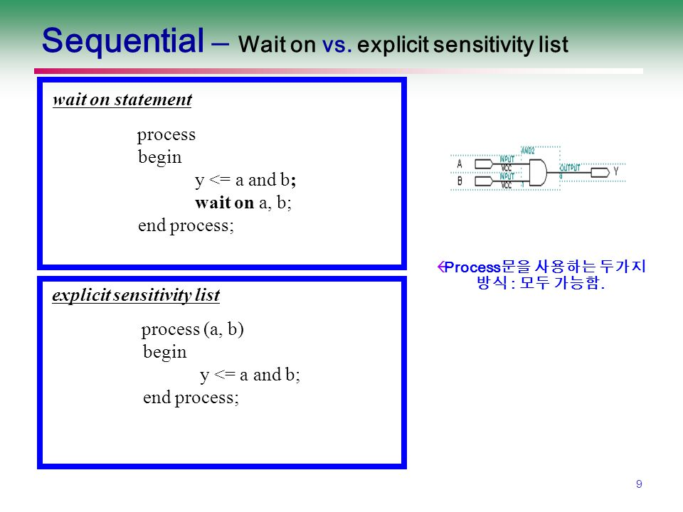 10 Sequential – IF Statement IF expression1 THEN statement1-1; statement1-2; ELSIF expression2 THEN statement2-1; statement2-2; ELSE statement3-1; statement3-2; END IF; 1) expression1 = 참 (True) 이면 statement1-1, state1-2 가 실행, 2) expression2 = 참 (True) 이면 statement2-1, state2-2 가 실행, 3) 위의 2 가지 조건 모두 성립하지않으면 statement3-1, state3-2 가 실행, ◈ 실습 28 : 4X1 Mux (pp.496)
