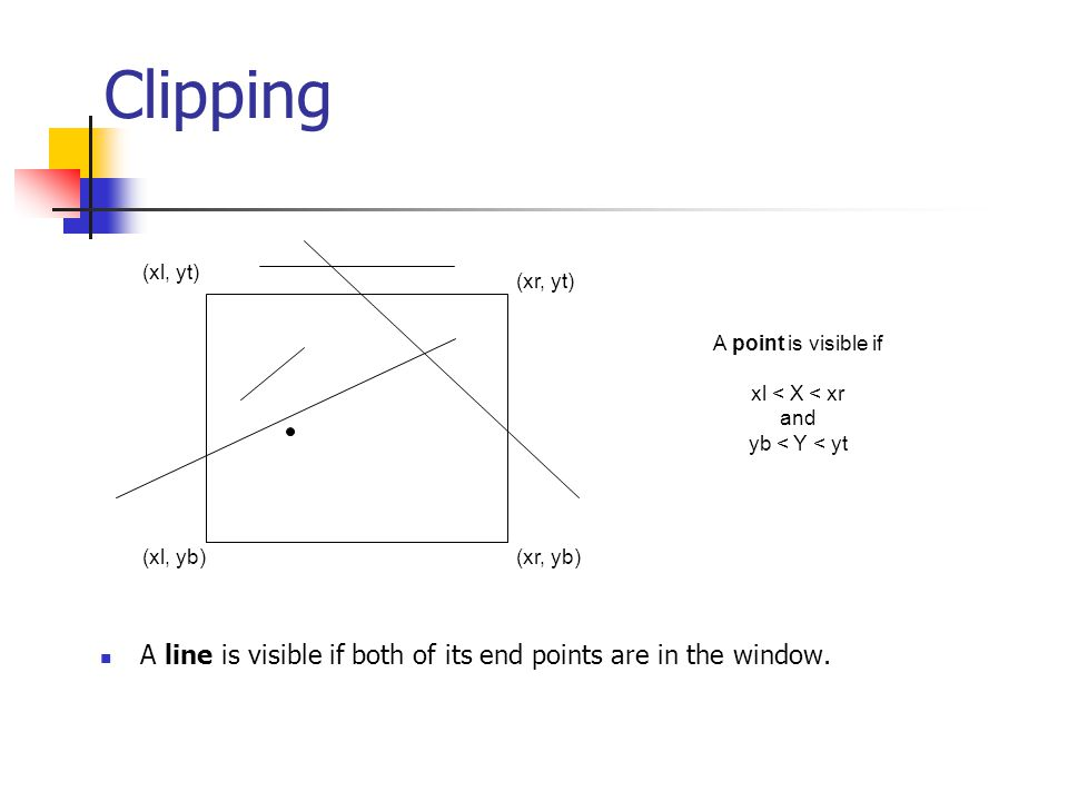 Clipping A line is visible if both of its end points are in the window.