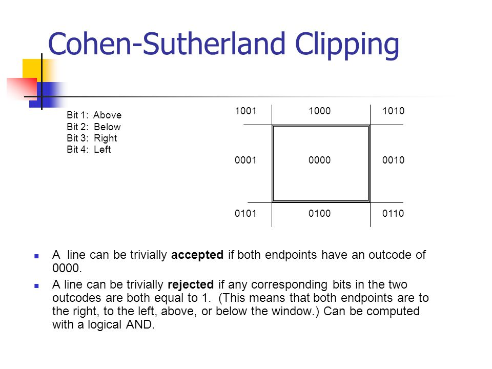Cohen-Sutherland Clipping A line can be trivially accepted if both endpoints have an outcode of 0000.