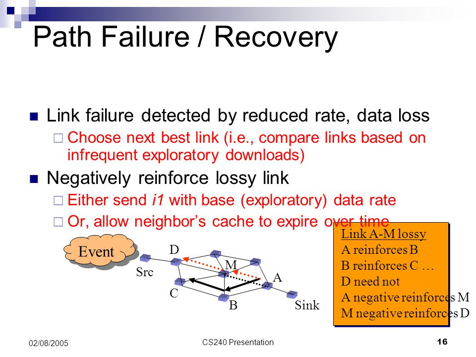 CS240 Presentation16 02/08/2005 Path Failure / Recovery Link failure detected by reduced rate, data loss  Choose next best link (i.e., compare links