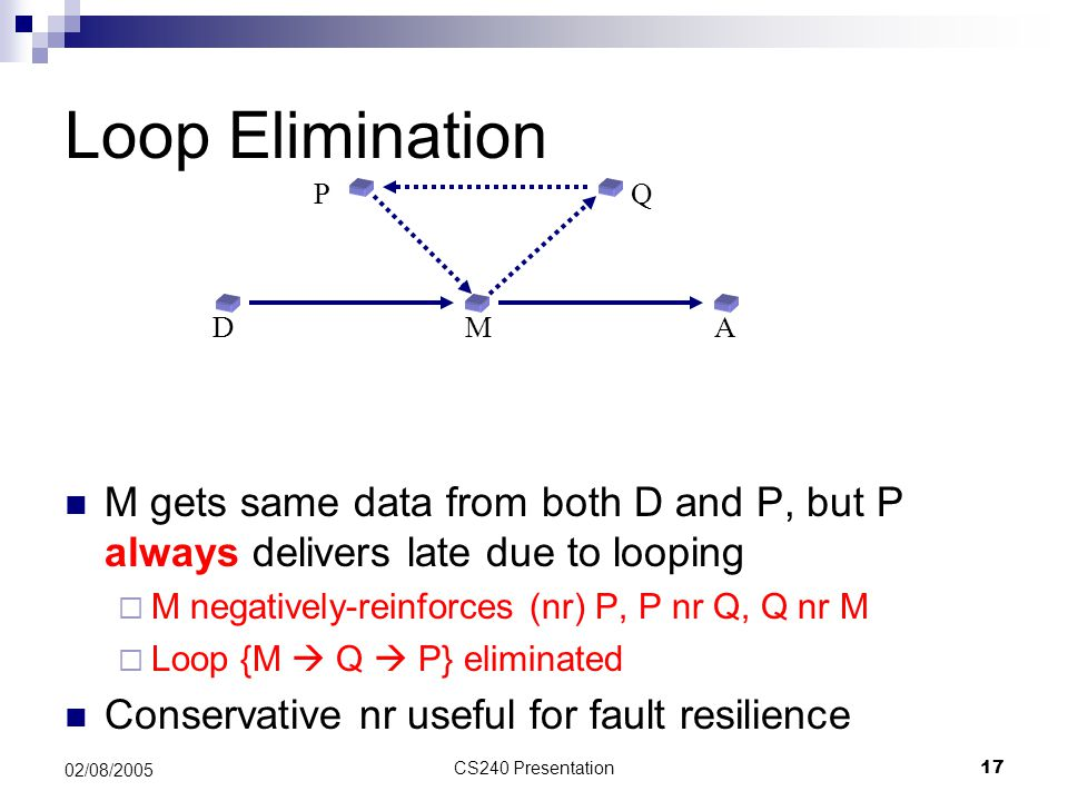 CS240 Presentation17 02/08/2005 M gets same data from both D and P, but P always delivers late due to looping  M negatively-reinforces (nr) P, P nr Q