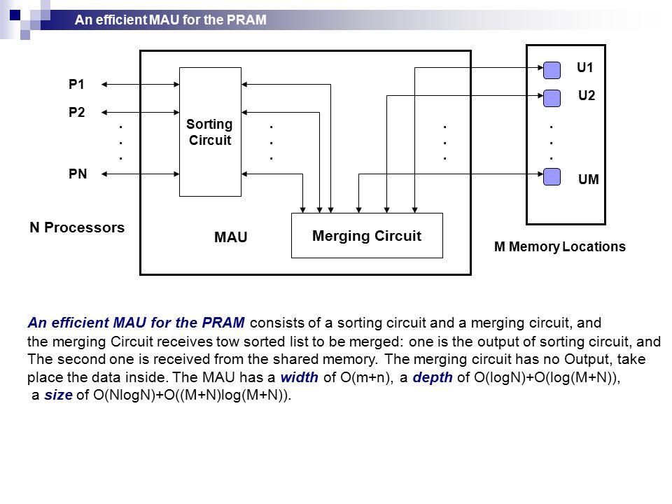 An efficient MAU for the PRAM Sorting Circuit Merging Circuit........................