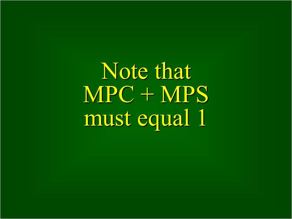 10 MPC = ΔC/ ΔY MPS = ΔS/ ΔY Example: Y = 500, C = 400, S = 100 Y 1 = 600, C 1 = 480, S 1 = 120 ΔY= 100, ΔC = 80, ΔS=20 so MPC = 80/100 =.8 MPS = 20/1