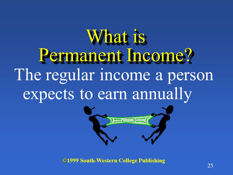 24 What is the Permanent Income Hypothesis? A person's consumption spending is related to his or her permanent income © ©1999 South-Western College Pu