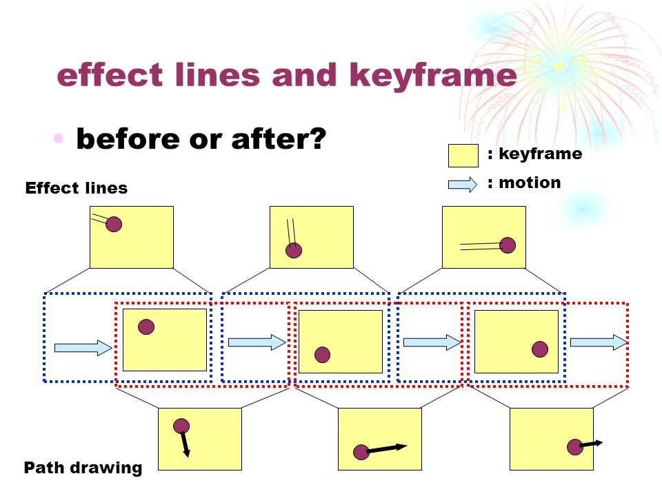 effect lines and keyframe before or after : keyframe : motion Effect lines Path drawing