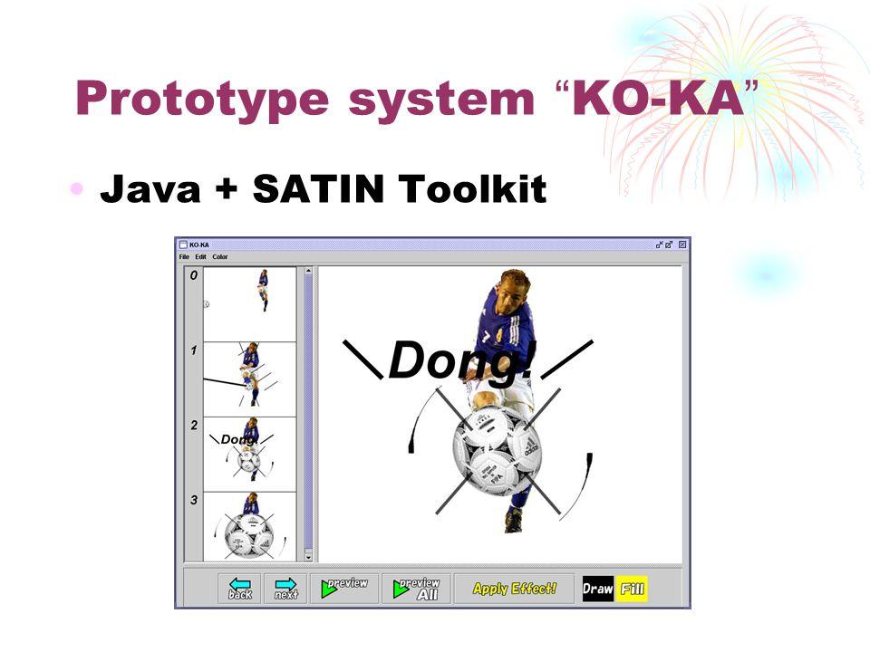 Prototype system KO-KA Java + SATIN Toolkit