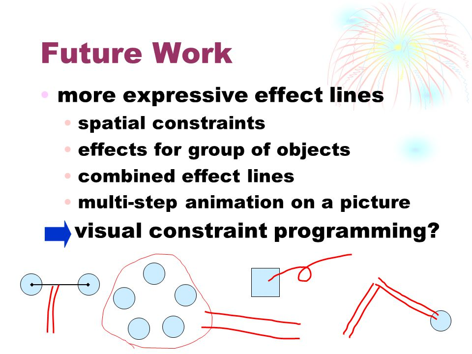 Future Work more expressive effect lines spatial constraints effects for group of objects combined effect lines multi-step animation on a picture visual constraint programming