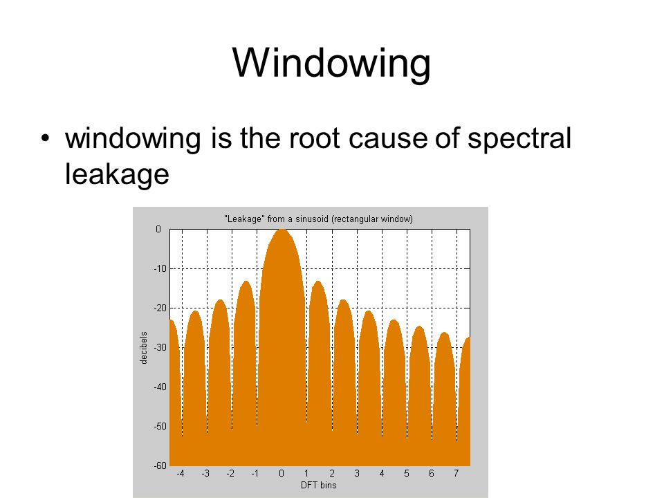 Windowing windowing is the root cause of spectral leakage