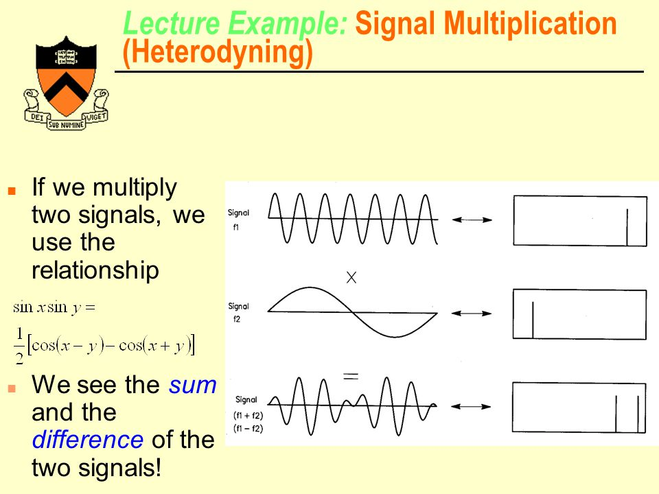 Lecture Example: Signal Multiplication (Heterodyning) n If we multiply two signals, we use the relationship n We see the sum and the difference of the two signals!