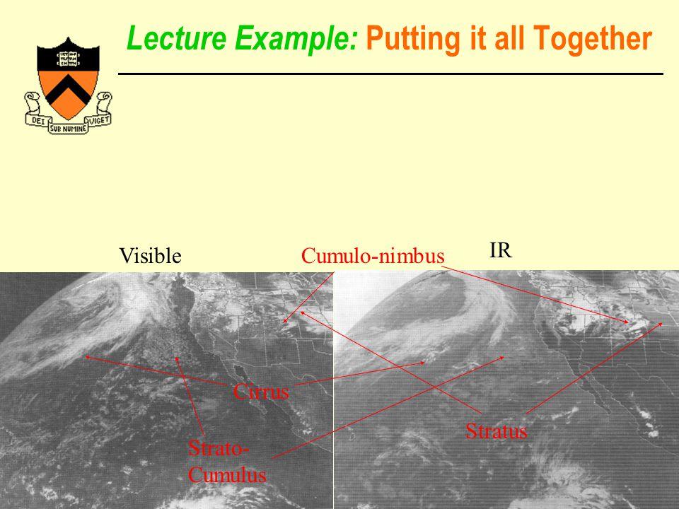 Lecture Example: Putting it all Together Visible IR Stratus Strato- Cumulus Cumulo-nimbus Cirrus