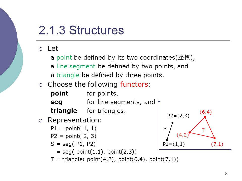 8 2.1.3 Structures  Let a point be defined by its two coordinates( 座標 ), a line segment be defined by two points, and a triangle be defined by three points.