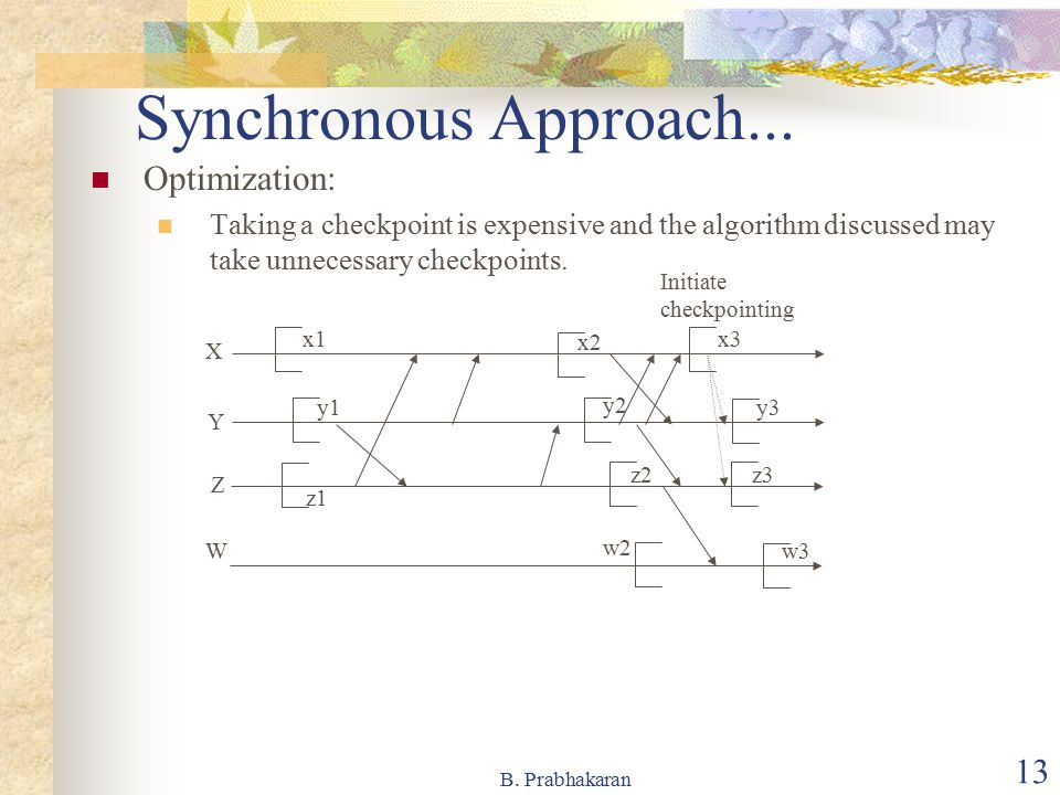 B. Prabhakaran 13 Synchronous Approach... Optimization: Taking a checkpoint is expensive and the algorithm discussed may take unnecessary checkpoints.