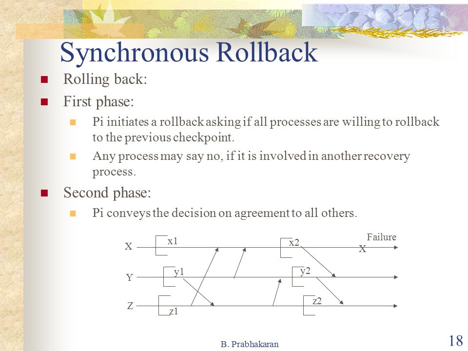 B. Prabhakaran 18 Synchronous Rollback Rolling back: First phase: Pi initiates a rollback asking if all processes are willing to rollback to the previ