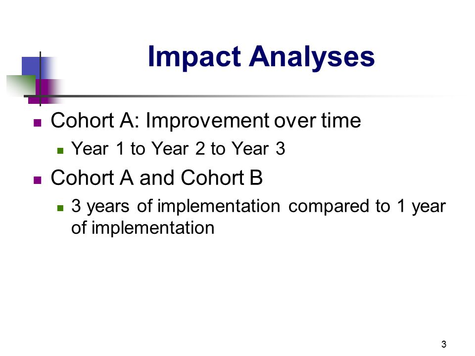 14 Performance on DIBELS After Year 1 of Implementation