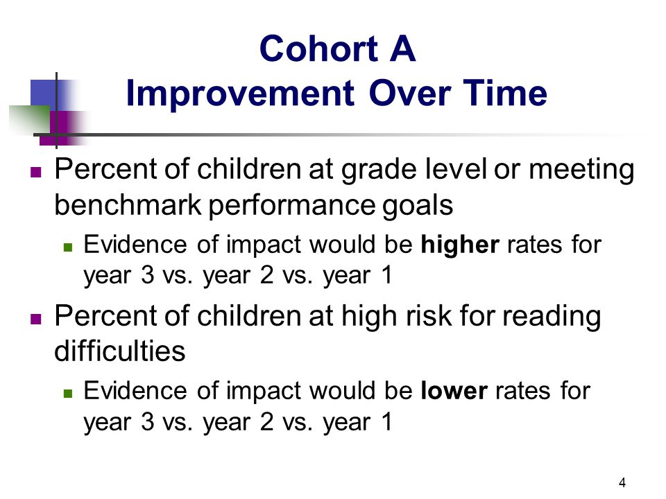 25 Policy Considerations 6.Should high quality data be used to determine how well students are reading in each grade of K-2.