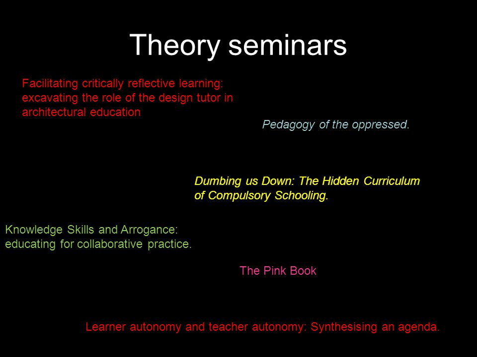Theory seminars Facilitating critically reflective learning: excavating the role of the design tutor in architectural education Dumbing us Down: The H