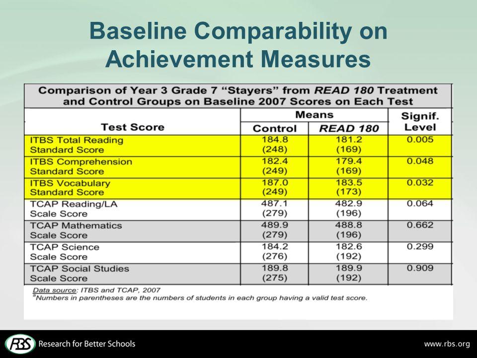 Baseline Comparability on Achievement Measures