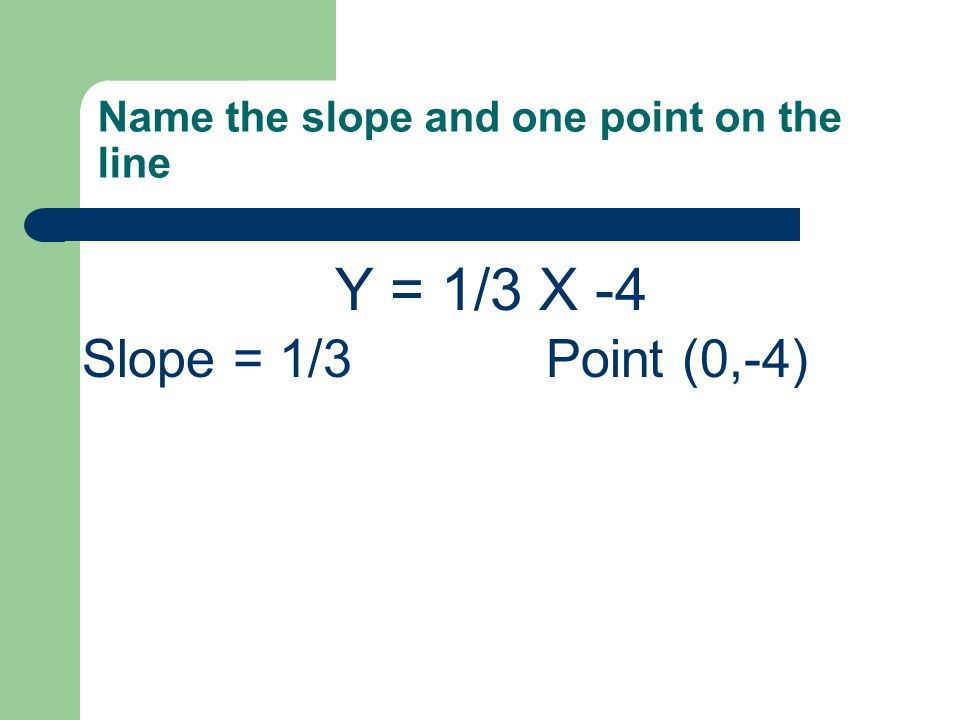 Point slope form (y - y 1 ) = m (x - x 1 ) Slope Y of one pointX of one point