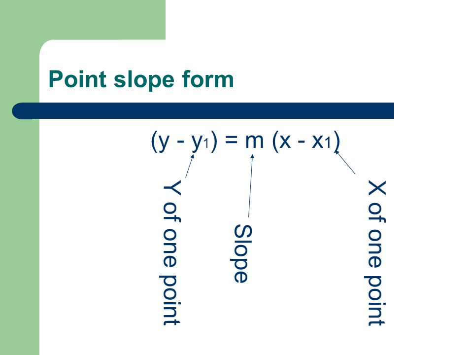 Find the equation of a line in point slope form Slope = 2 & goes through point (5,6) (y - 6) = 2 (x - 5) (y - y1) = m (x - x1)