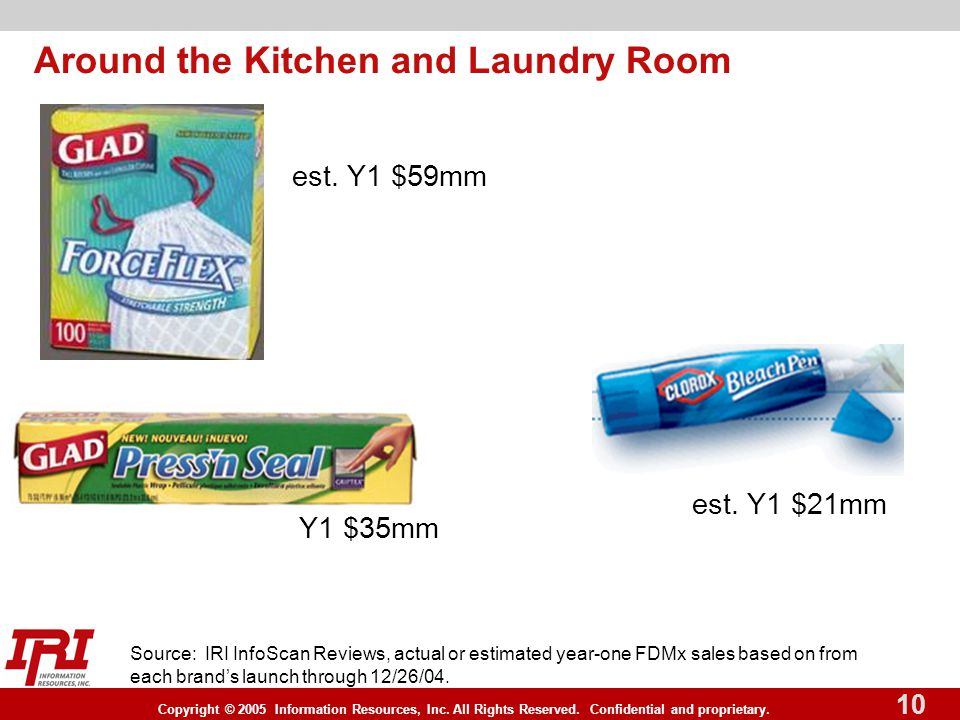 Copyright © 2005 Information Resources, Inc. All Rights Reserved. Confidential and proprietary. 10 Around the Kitchen and Laundry Room Source: IRI Inf