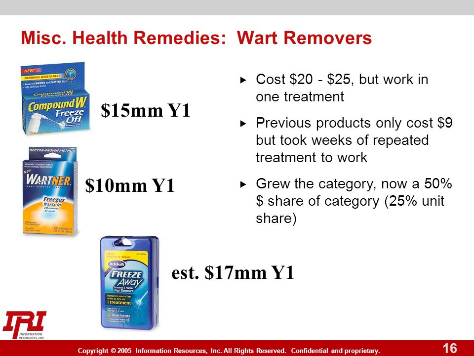 Copyright © 2005 Information Resources, Inc. All Rights Reserved. Confidential and proprietary. 16 Misc. Health Remedies: Wart Removers  Cost $20 - $