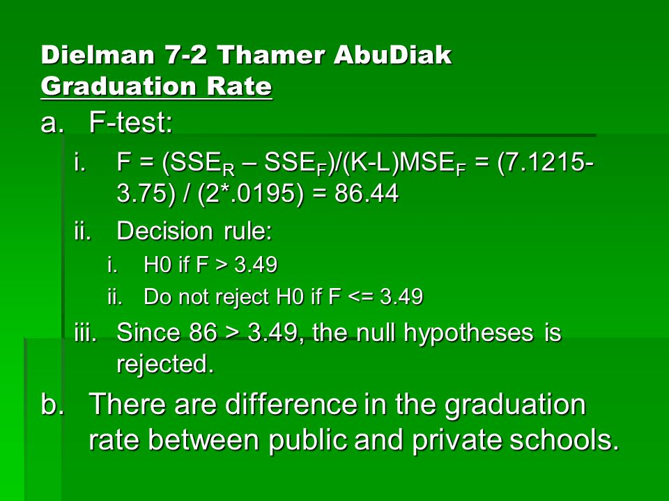 Dielman 7-2 Thamer AbuDiak Graduation Rate a.F-test: i.F = (SSE R – SSE F )/(K-L)MSE F = (7.1215- 3.75) / (2*.0195) = 86.44 ii.Decision rule: i.H0 if F > 3.49 ii.Do not reject H0 if F <= 3.49 iii.Since 86 > 3.49, the null hypotheses is rejected.
